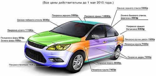 цены на ремонт кузова Автопилот